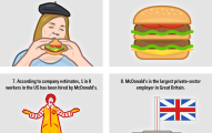mcdonalds-facts